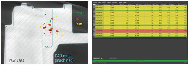 Модуль позволяет находить включения, запускать тесты предварительной обработки и классифицировать результаты в отчетах