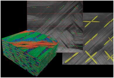 Модуль позволяет анализировать волокнистые композиты. Удобная визуализация с помощью цветовой кодировки позволит изучить распределение и ориентацию волокон