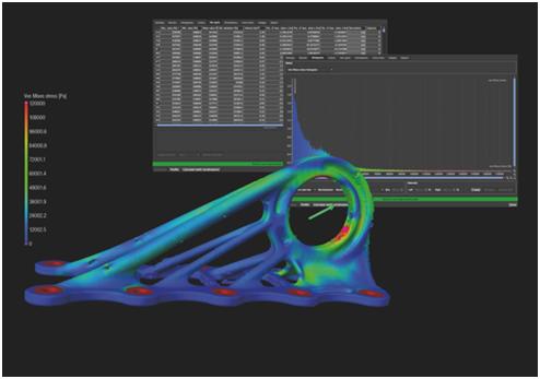 Результаты исследования кронштейна мотогондолы, изготовленного с применением аддитивных технологий и содержащего заранее известные неоднородности (образец любезно предоставлен Airbus Emerging Technologies & Concepts) представлены в виде цветового отображения местоположений слабых мест
