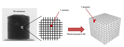 кубики